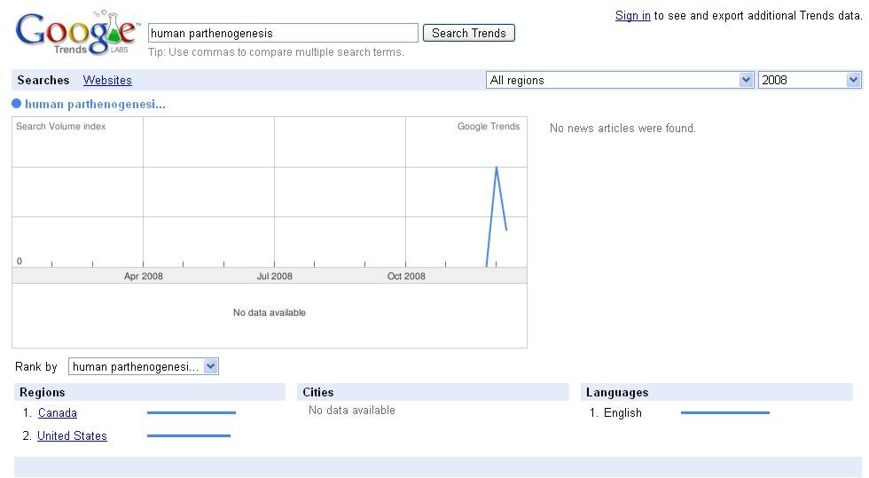 google_trends_2008
